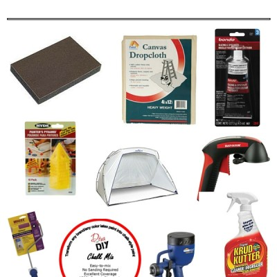 Ultimate Gift Guide For The Painter and Remodeler