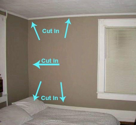 Begin Cutting In Along The Baseboard Ceiling And Corner Of Wall