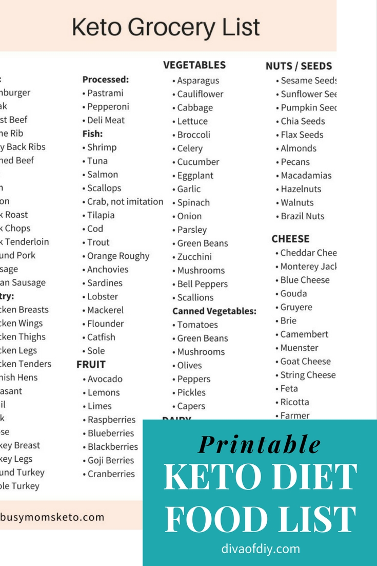 Enterprising image inside printable keto diet food list